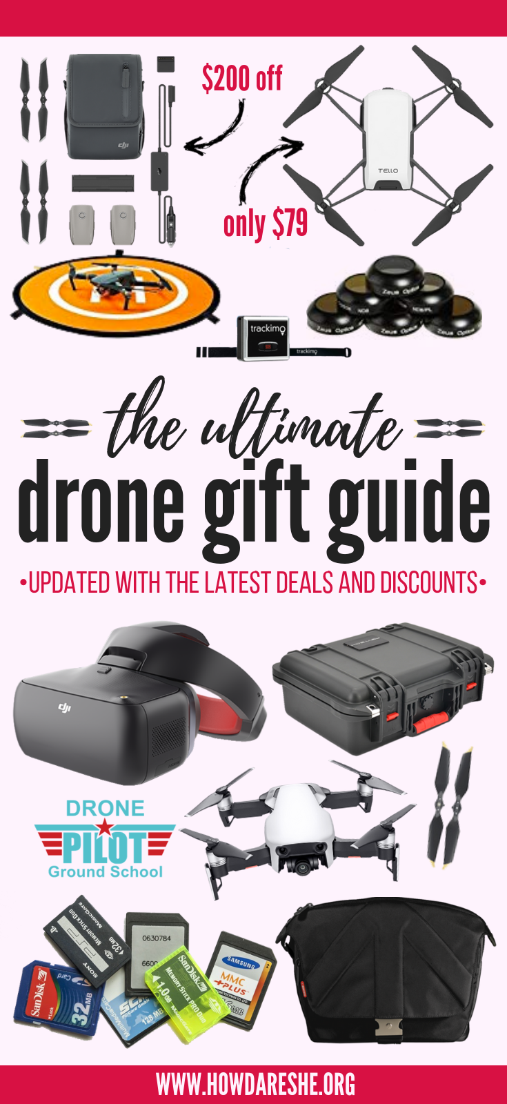 Drone gift guide: drone gift ideas for any budget