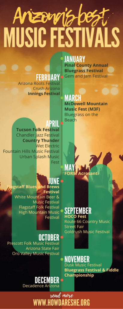 Infographic with text: the best music festivals in Arizona