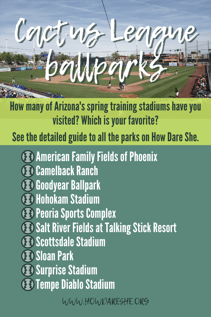 Cactus League Ballparks in Arizona - map, stadium details, history and more